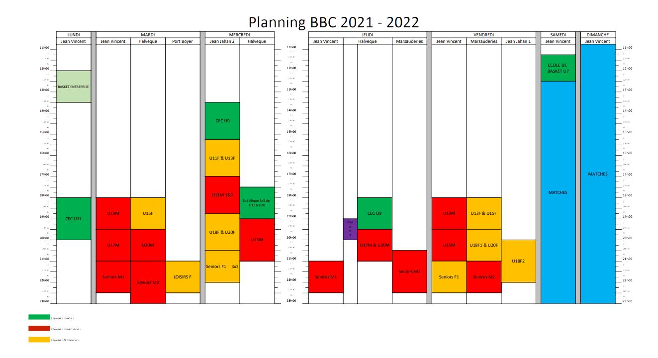 Planning BBC 2021-2022