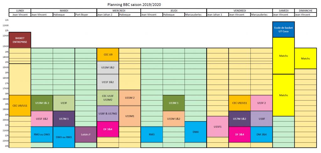 Planning créneaux BBC 2019-2020
